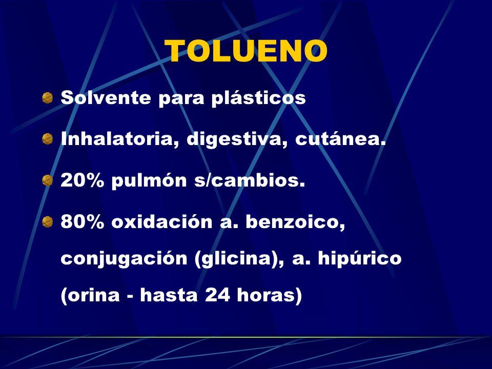 TOLUENO Solvente para plásticos Inhalatoria, digestiva, cutánea. 20% pulmón s/cambios. 80% oxidación a. benzoico, conjugación (glicina), a. hipúrico (
