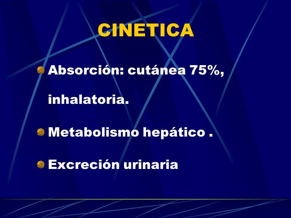 CINETICA Absorción: cutánea 75%, inhalatoria. Metabolismo hepático. Excreción urinaria