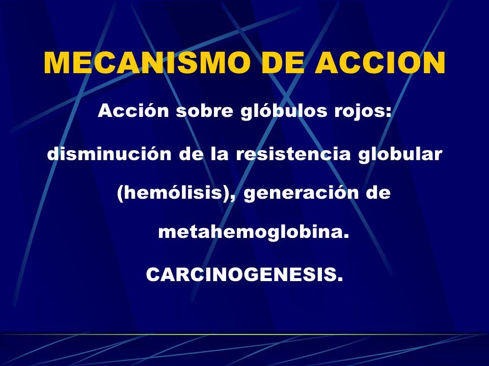 MECANISMO DE ACCION Acción sobre glóbulos rojos: disminución de la resistencia globular (hemólisis), generación de metahemoglobina. CARCINOGENESIS.