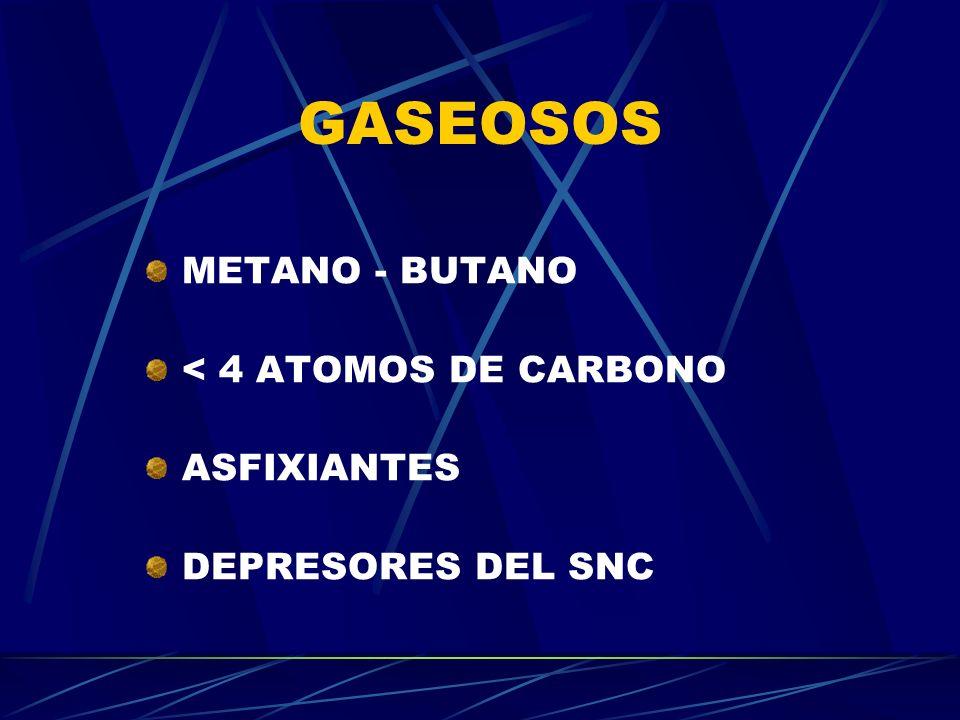 GASEOSOS METANO - BUTANO < 4 ATOMOS DE CARBONO ASFIXIANTES DEPRESORES DEL SNC
