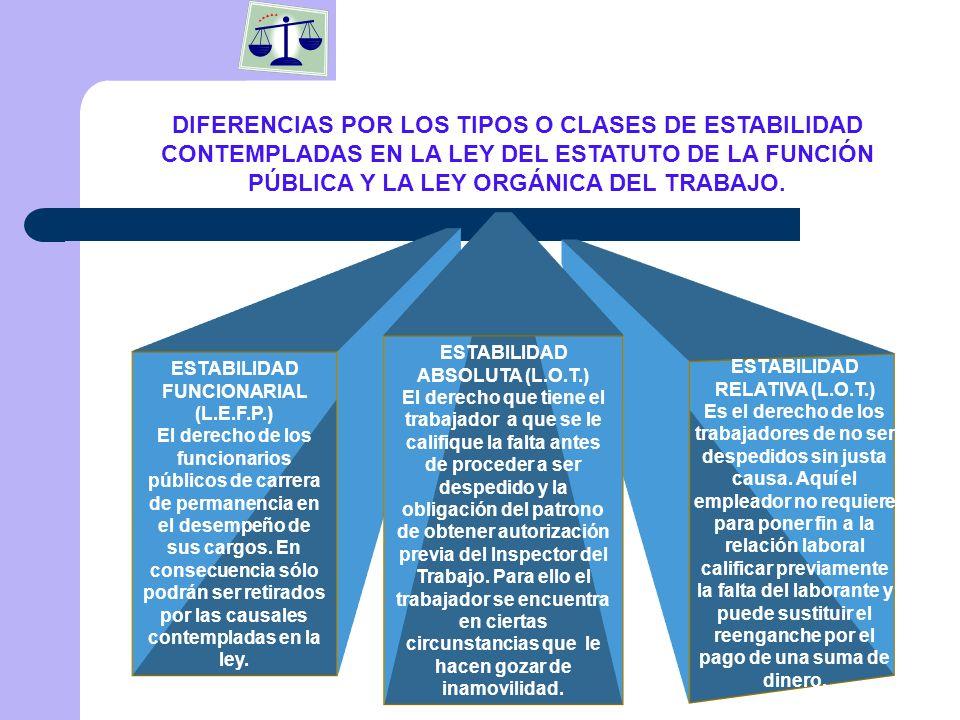 Despidos Masivos (artículo 34) -Suspensión de la Relación de Trabajo (artículo 93 al 96) -Trabajo en buques cuando la nave esté en alta mar o en Países extranjeros salvo que en éste País se hubiere llevado a cabo la contratación (artículo 353) -La mujer en estado de gravidez y hasta un año después del parto (artículos 374 y 375) -En los casos de adopción de menores de 3 años (artículo 378) - Fuero Paternal / -Fuero Sindical (artículo 440) -Constituyentes de Sindicato (artículo 441) -Miembros de Juntas Directivas de Sindicatos amparados por el Fuero Sindical (artículo 442 en concordancia con el artículo 414 literal I) -Celebración de Elecciones Sindicales (artículo 443) -Negociación Colectiva y trámite de un conflicto de trabajo (artículos 449,511) -Aceptación o modificaciones propuestas por el patrono (artículo 516) -Negociación Colectiva por Reunión Normativa Laboral (artículo 524, literal F) -Directores Laborales (artículo 608).