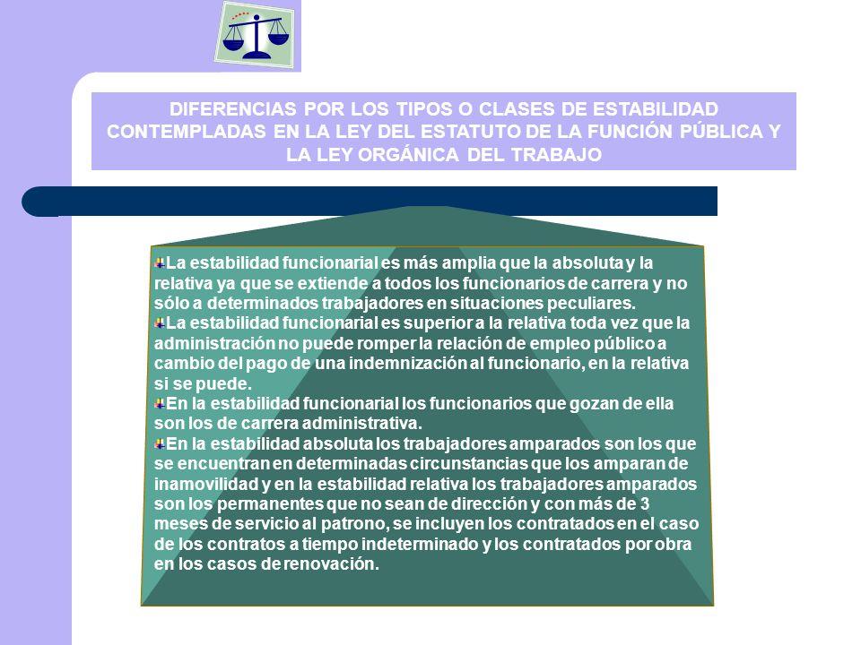 Causales de Despido (Art.102 L.O.T.) Participación y Procedimiento Judicial (Art.