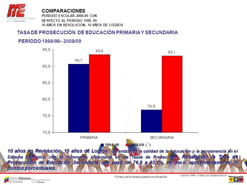 TASA DE PROSECUCIÓN DE EDUCACIÓN PRIMARIA Y SECUNDARIA PERÍODO 1998/99– 2008/09 FUENTE: MPPE – DIRECCIÓN DE ESTADÍSTICA *Cifras preliminares sujetas a