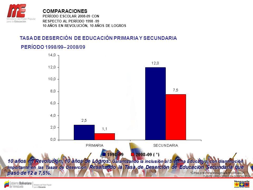 TASA DE DESERCIÓN DE EDUCACIÓN PRIMARIA Y SECUNDARIA PERÍODO 1998/99– 2008/09 FUENTE: MPPE – DIRECCIÓN DE ESTADÍSTICA *Cifras preliminares sujetas a m