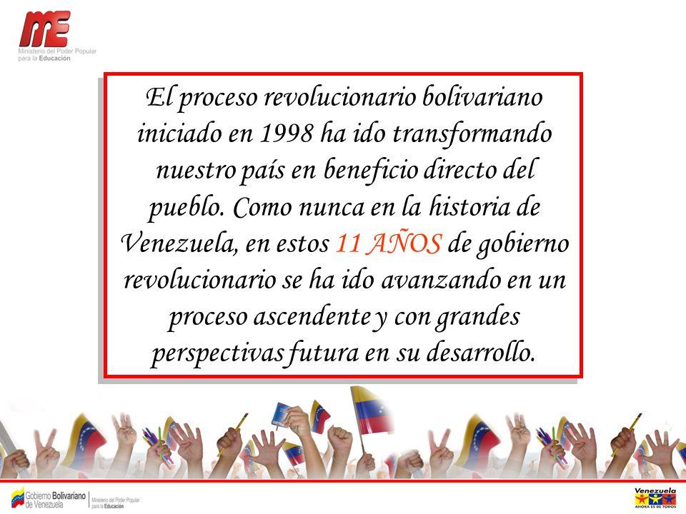 El proceso revolucionario bolivariano iniciado en 1998 ha ido transformando nuestro país en beneficio directo del pueblo. Como nunca en la historia de