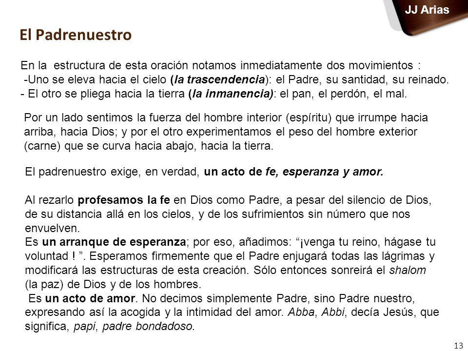 13 En la estructura de esta oración notamos inmediatamente dos movimientos : -Uno se eleva hacia el cielo (la trascendencia): el Padre, su santidad, s