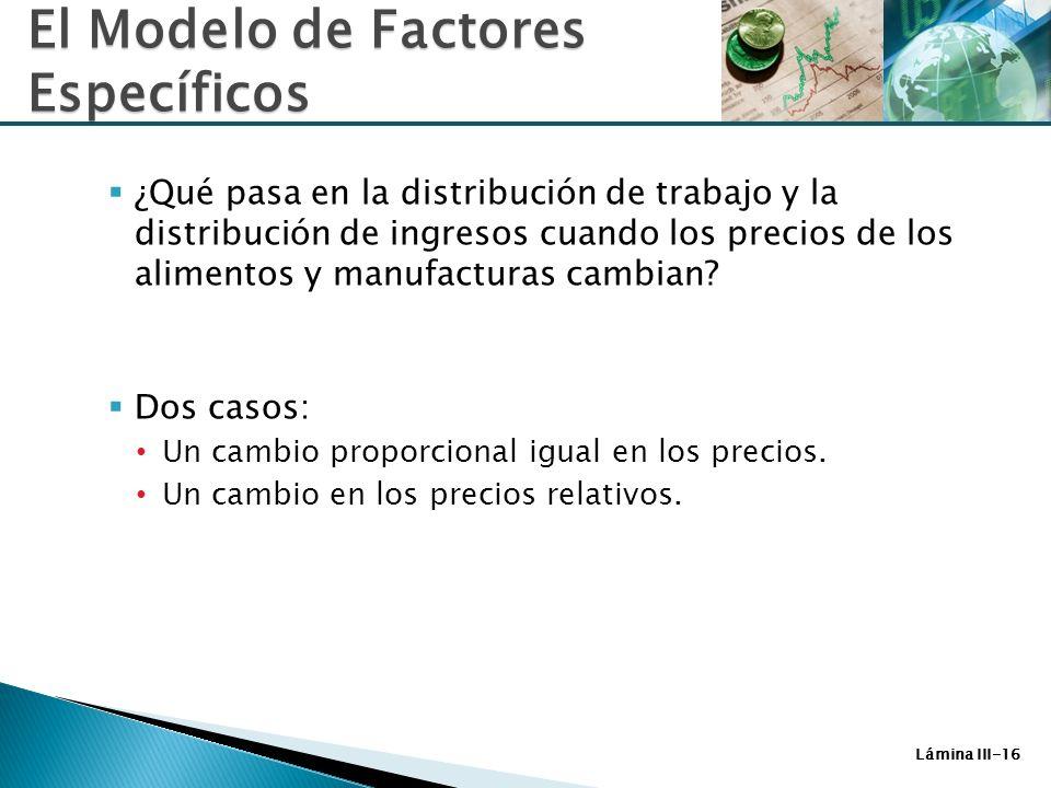 Lámina III-16 ¿Qué pasa en la distribución de trabajo y la distribución de ingresos cuando los precios de los alimentos y manufacturas cambian? Dos ca