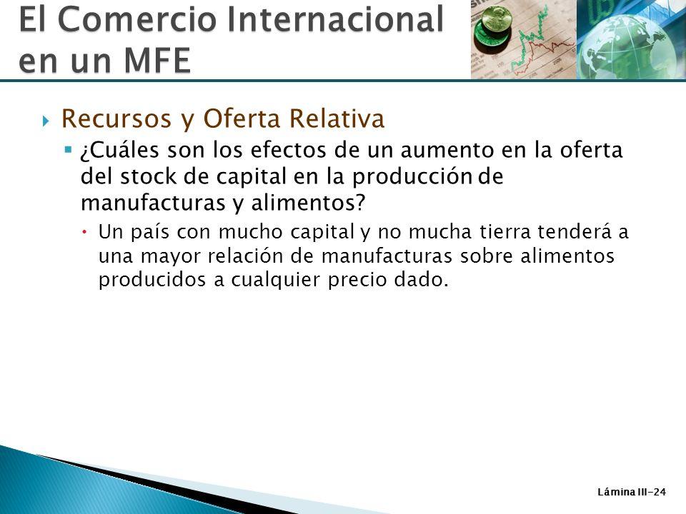 Lámina III-24 Recursos y Oferta Relativa ¿Cuáles son los efectos de un aumento en la oferta del stock de capital en la producción de manufacturas y al