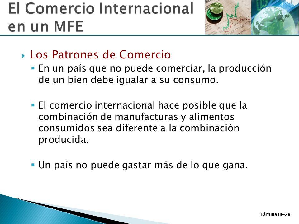 Lámina III-28 Los Patrones de Comercio En un país que no puede comerciar, la producción de un bien debe igualar a su consumo. El comercio internaciona