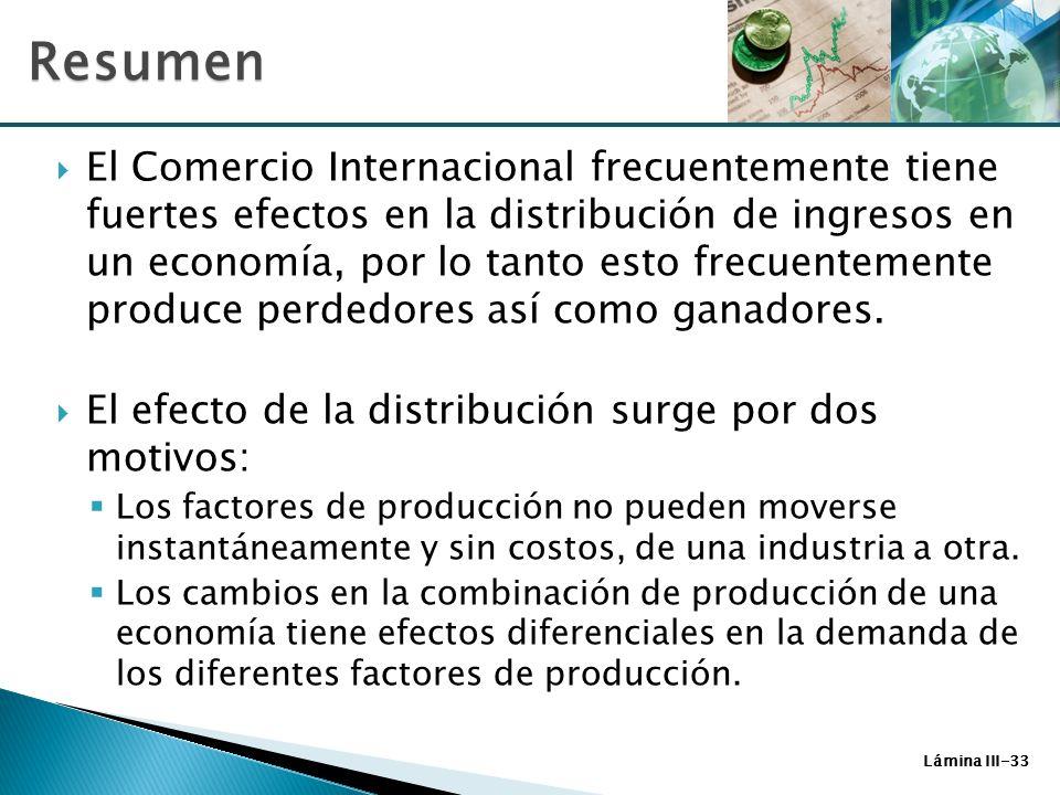 Lámina III-33 El Comercio Internacional frecuentemente tiene fuertes efectos en la distribución de ingresos en un economía, por lo tanto esto frecuent