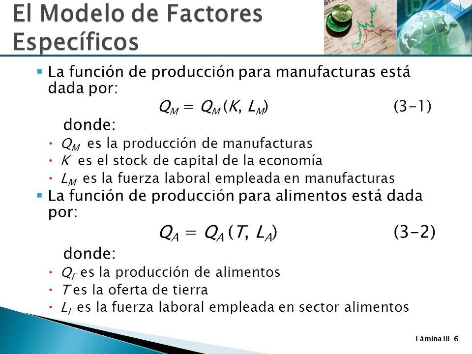 Lámina III-7 La condición de empleo total de la fuerza laboral requiere que la oferta total de trabajo de la economía sea igual a la fuerza laboral empleada en alimentos más la fuerza laboral empleada en manufacturas: L M + L A = L (3-3) Podemos usar estas ecuaciones y derivar la frontera de posibilidades de producción de la economía.