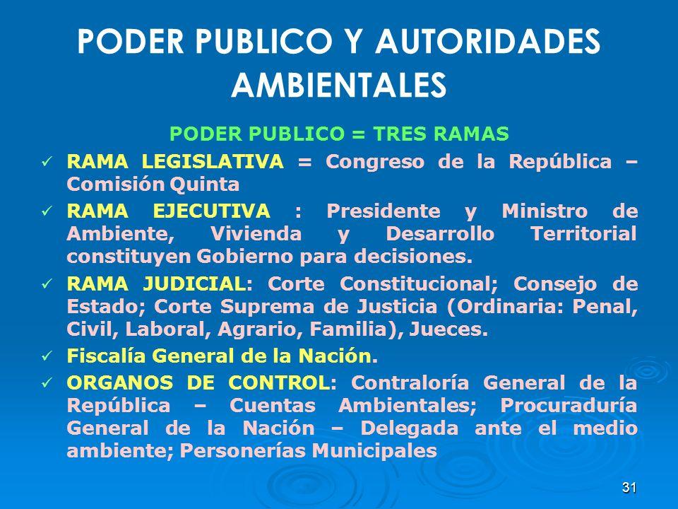 31 PODER PUBLICO Y AUTORIDADES AMBIENTALES PODER PUBLICO = TRES RAMAS RAMA LEGISLATIVA = Congreso de la República – Comisión Quinta RAMA EJECUTIVA : P