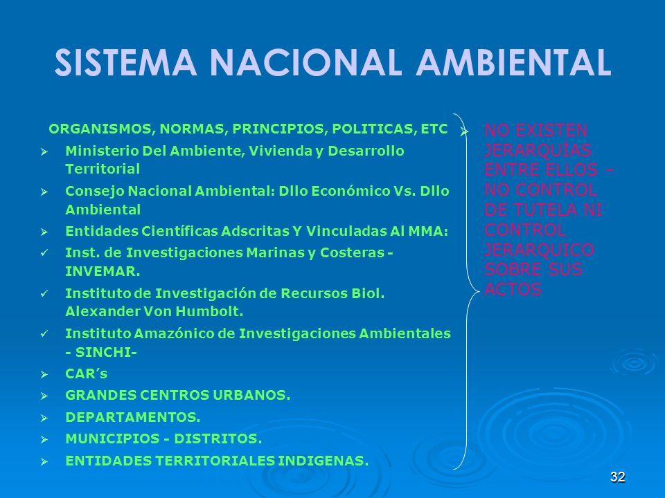 32 SISTEMA NACIONAL AMBIENTAL ORGANISMOS, NORMAS, PRINCIPIOS, POLITICAS, ETC Ministerio Del Ambiente, Vivienda y Desarrollo Territorial Consejo Nacion