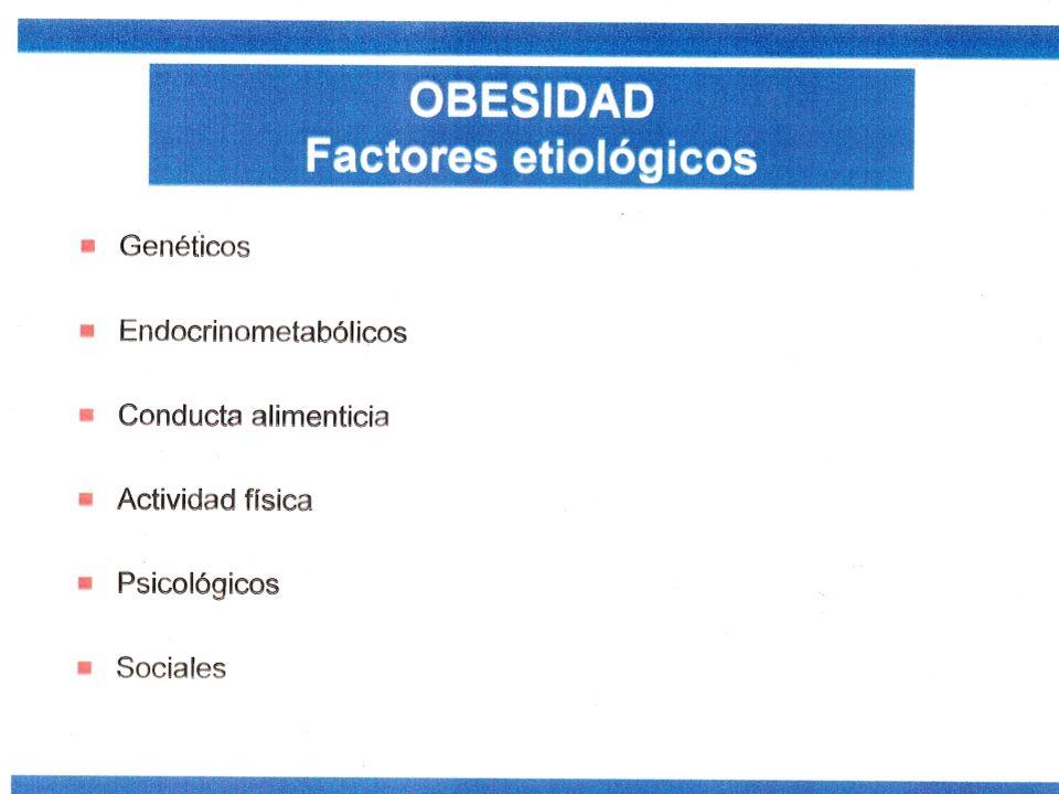 Definición La obesidad es una enfermedad crónica, multifactorial, con determinantes genéticos y ambientales, caracterizada por aumento del tejido adip