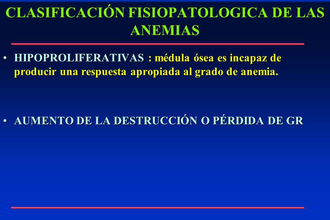 CLASIFICACIÓN FISIOPATOLOGICA DE LAS ANEMIAS HIPOPROLIFERATIVAS : médula ósea es incapaz de producir una respuesta apropiada al grado de anemia.HIPOPR