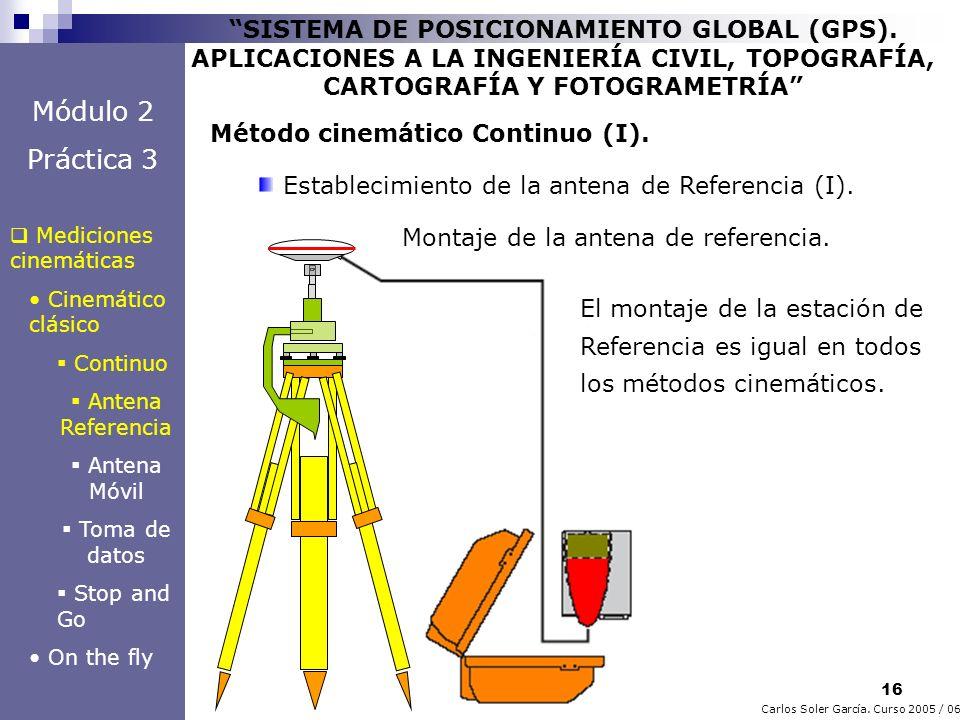 16 Carlos Soler García. Curso 2005 / 06 SISTEMA DE POSICIONAMIENTO GLOBAL (GPS). APLICACIONES A LA INGENIERÍA CIVIL, TOPOGRAFÍA, CARTOGRAFÍA Y FOTOGRA