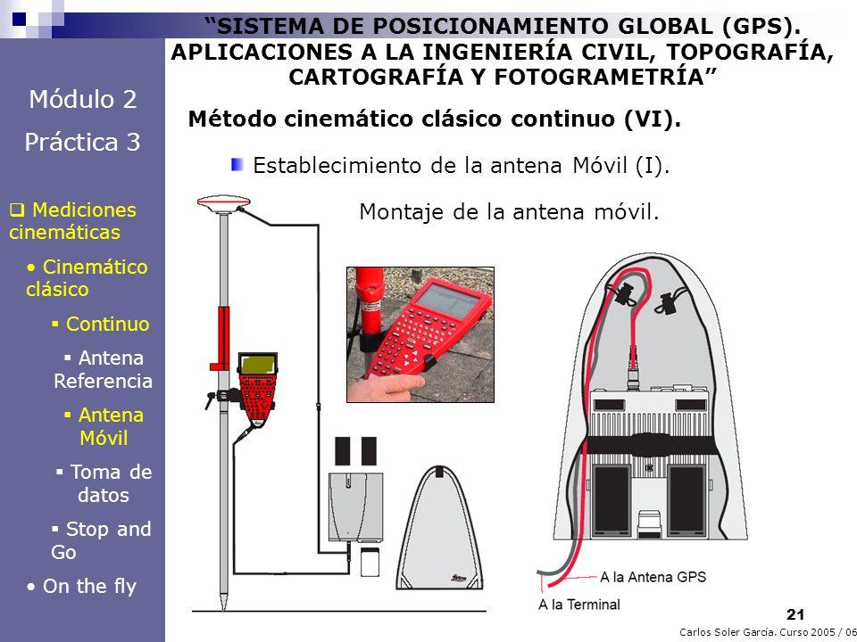 21 Carlos Soler García. Curso 2005 / 06 SISTEMA DE POSICIONAMIENTO GLOBAL (GPS). APLICACIONES A LA INGENIERÍA CIVIL, TOPOGRAFÍA, CARTOGRAFÍA Y FOTOGRA