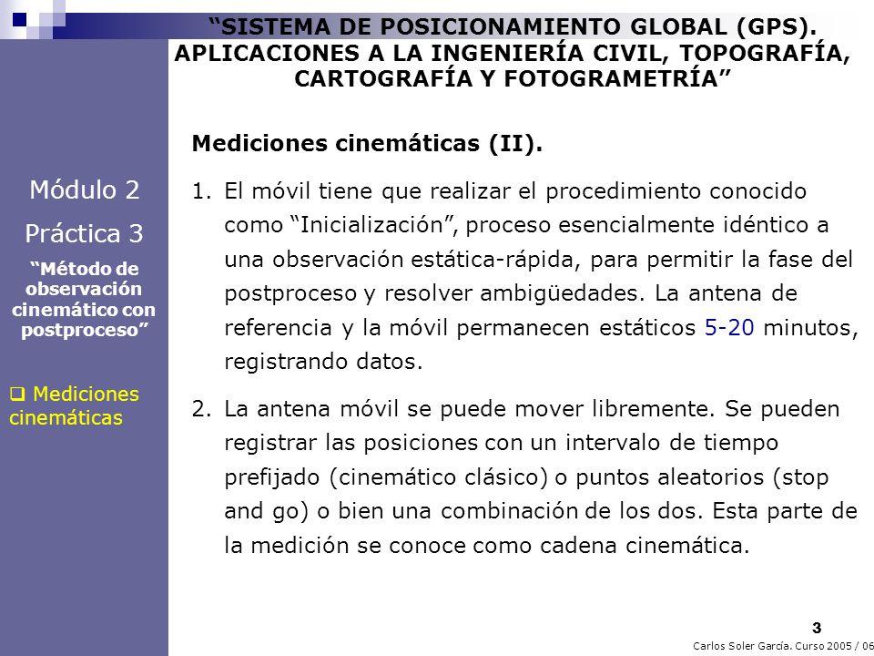 14 Carlos Soler García.Curso 2005 / 06 SISTEMA DE POSICIONAMIENTO GLOBAL (GPS).