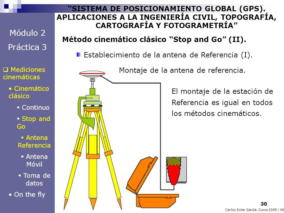 30 Carlos Soler García. Curso 2005 / 06 SISTEMA DE POSICIONAMIENTO GLOBAL (GPS). APLICACIONES A LA INGENIERÍA CIVIL, TOPOGRAFÍA, CARTOGRAFÍA Y FOTOGRA