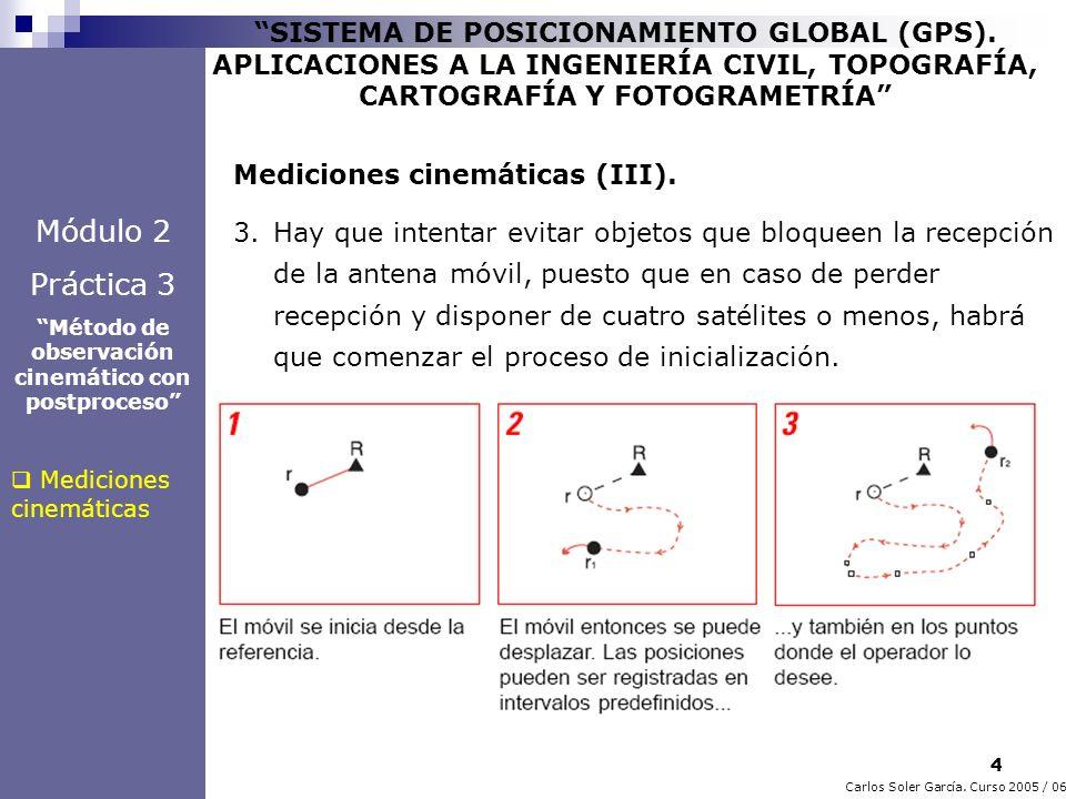 25 Carlos Soler García.Curso 2005 / 06 SISTEMA DE POSICIONAMIENTO GLOBAL (GPS).