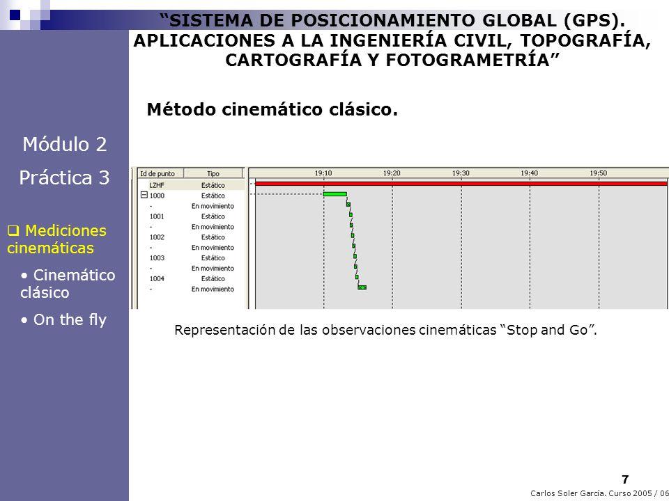 8 Carlos Soler García.Curso 2005 / 06 SISTEMA DE POSICIONAMIENTO GLOBAL (GPS).
