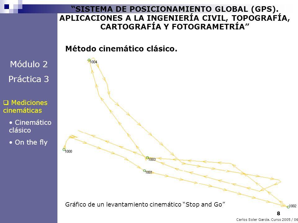19 Carlos Soler García.Curso 2005 / 06 SISTEMA DE POSICIONAMIENTO GLOBAL (GPS).