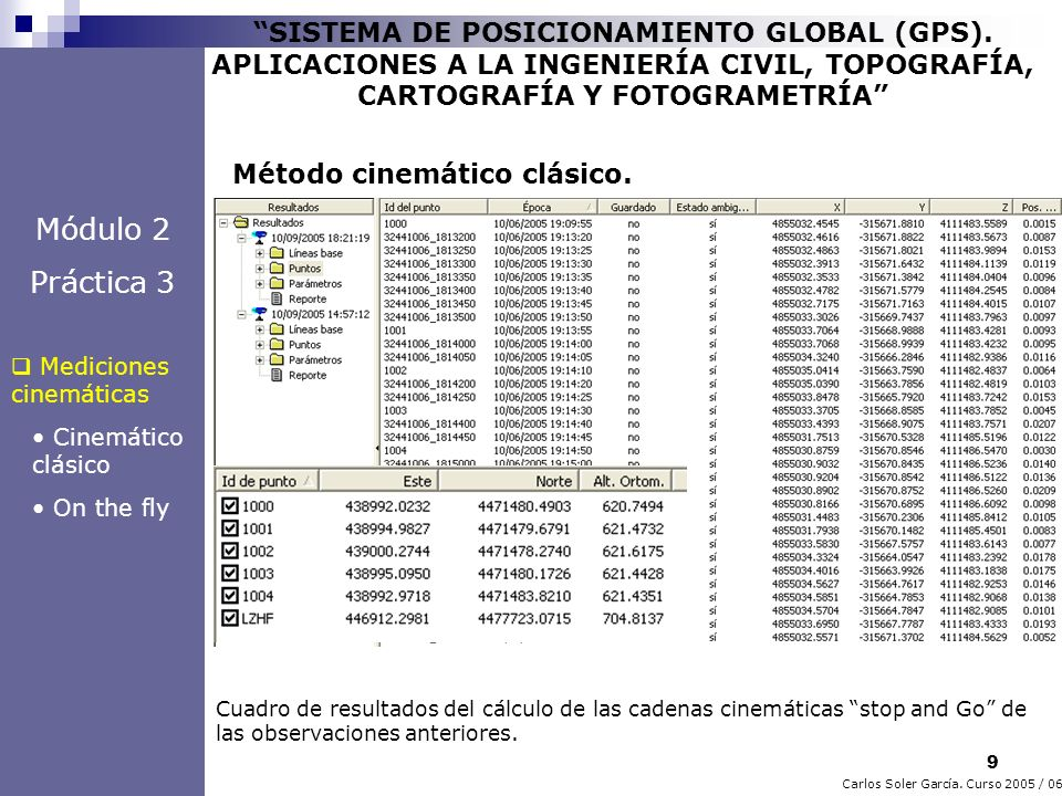 10 Carlos Soler García.Curso 2005 / 06 SISTEMA DE POSICIONAMIENTO GLOBAL (GPS).