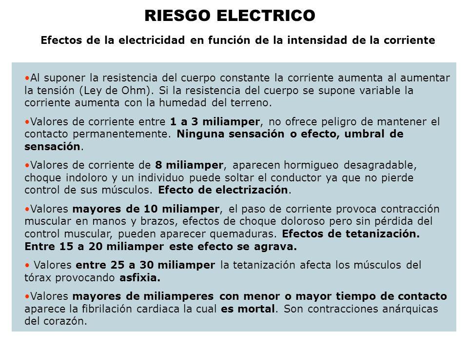 RIESGO ELECTRICO Efectos de la electricidad en función de la intensidad de la corriente Al suponer la resistencia del cuerpo constante la corriente aumenta al aumentar la tensión (Ley de Ohm).