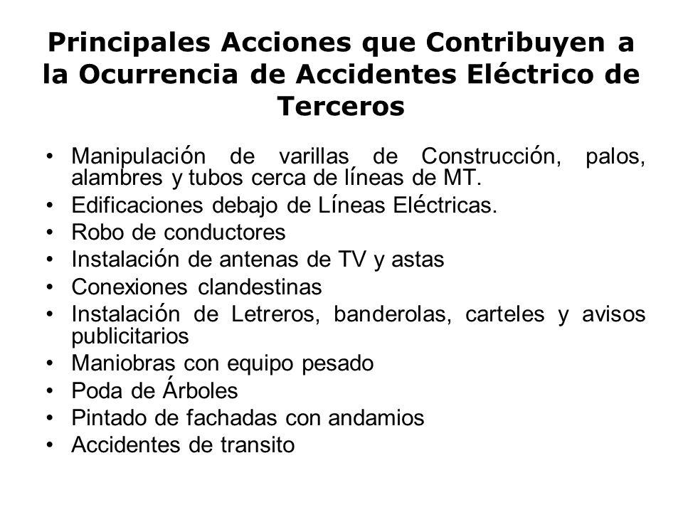 Principales Acciones que Contribuyen a la Ocurrencia de Accidentes Eléctrico de Terceros Manipulaci ó n de varillas de Construcci ó n, palos, alambres y tubos cerca de l í neas de MT.