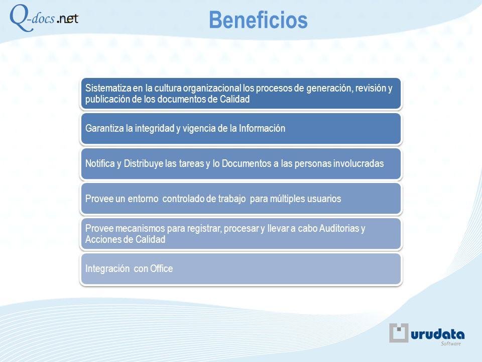 Sistematiza en la cultura organizacional los procesos de generación, revisión y publicación de los documentos de Calidad Garantiza la integridad y vig