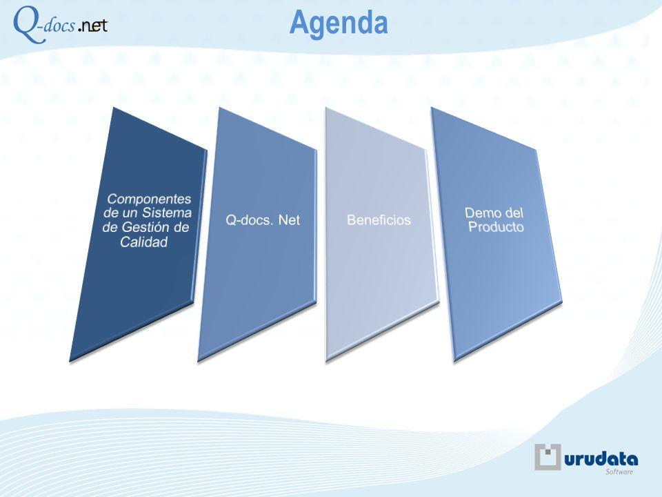 Componentes Tradicionales de un Sistema de Gestión de Calidad Gestión de la Calidad Planificar la Calidad Responsabilidades Procedimientos Puntos de control Aseguramiento de la Calidad Revisiones Auditorias Control de la Calidad Verificar Validar