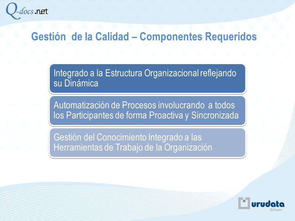 Gestión de la Calidad – Componentes Requeridos Integrado a la Estructura Organizacional reflejando su Dinámica Automatización de Procesos involucrando