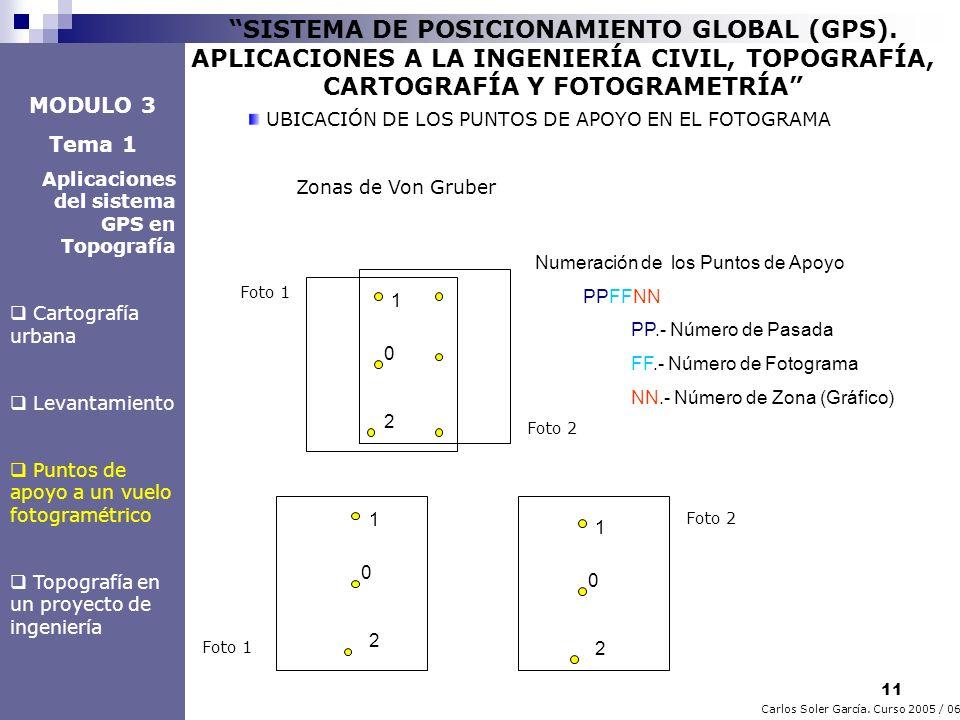 11 Carlos Soler García. Curso 2005 / 06 SISTEMA DE POSICIONAMIENTO GLOBAL (GPS). APLICACIONES A LA INGENIERÍA CIVIL, TOPOGRAFÍA, CARTOGRAFÍA Y FOTOGRA