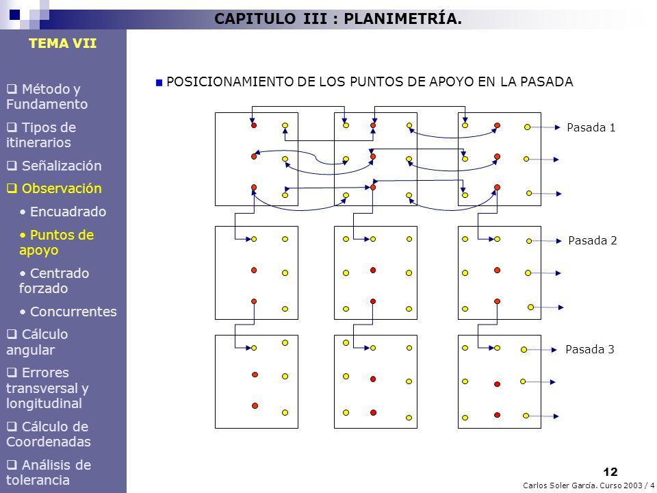 12 Carlos Soler García. Curso 2003 / 4 CAPITULO III : PLANIMETRÍA. POSICIONAMIENTO DE LOS PUNTOS DE APOYO EN LA PASADA Pasada 1 Pasada 2 Pasada 3 TEMA