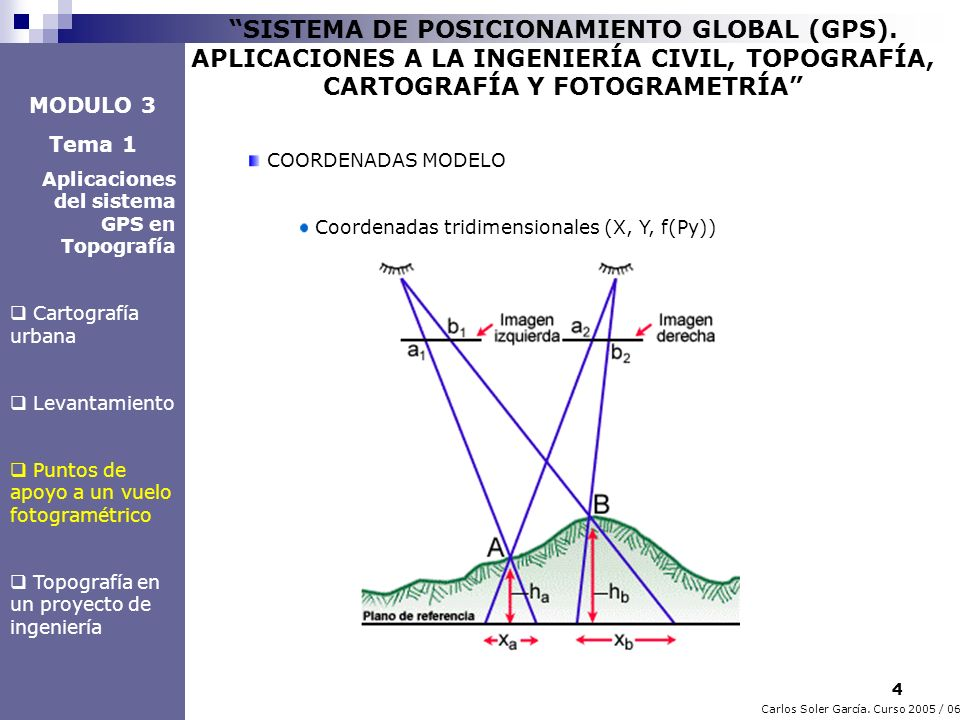4 Carlos Soler García. Curso 2005 / 06 SISTEMA DE POSICIONAMIENTO GLOBAL (GPS). APLICACIONES A LA INGENIERÍA CIVIL, TOPOGRAFÍA, CARTOGRAFÍA Y FOTOGRAM