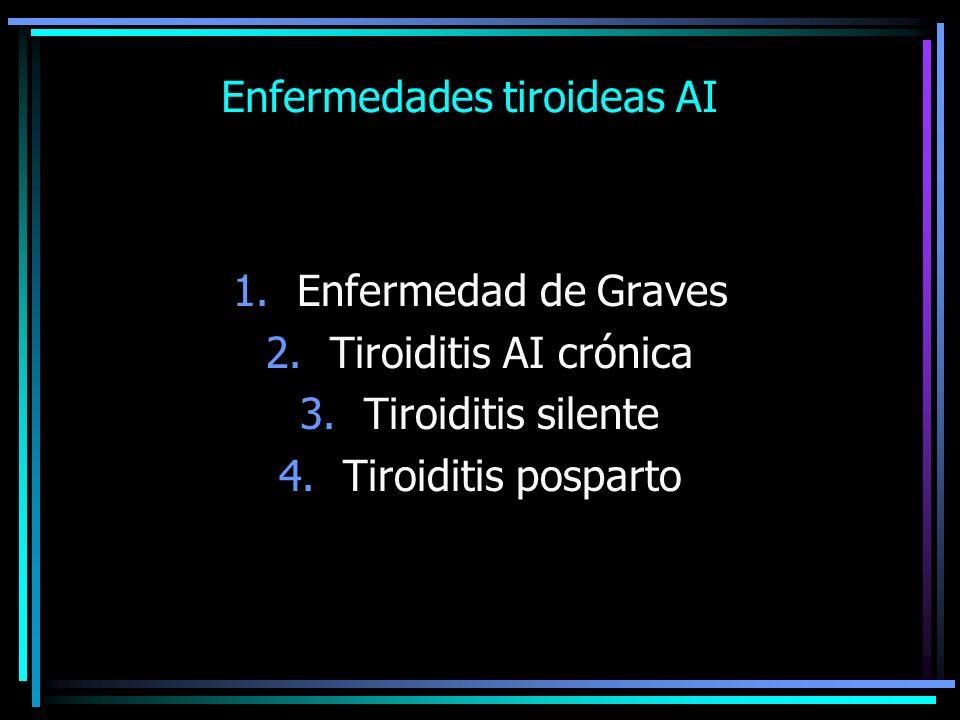 Enfermedades tiroideas AI 1.Enfermedad de Graves 2.Tiroiditis AI crónica 3.Tiroiditis silente 4.Tiroiditis posparto