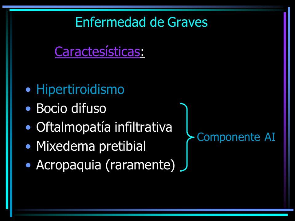 Enfermedad de Graves Caractesísticas: Hipertiroidismo Bocio difuso Oftalmopatía infiltrativa Mixedema pretibial Acropaquia (raramente) Componente AI