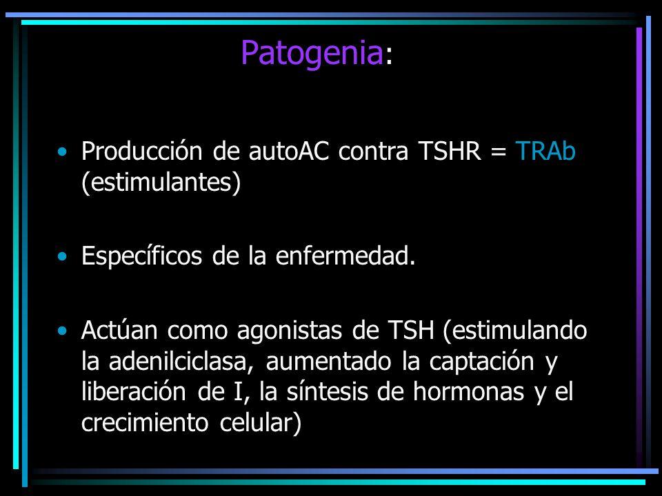 Patogenia : Producción de autoAC contra TSHR = TRAb (estimulantes) Específicos de la enfermedad. Actúan como agonistas de TSH (estimulando la adenilci