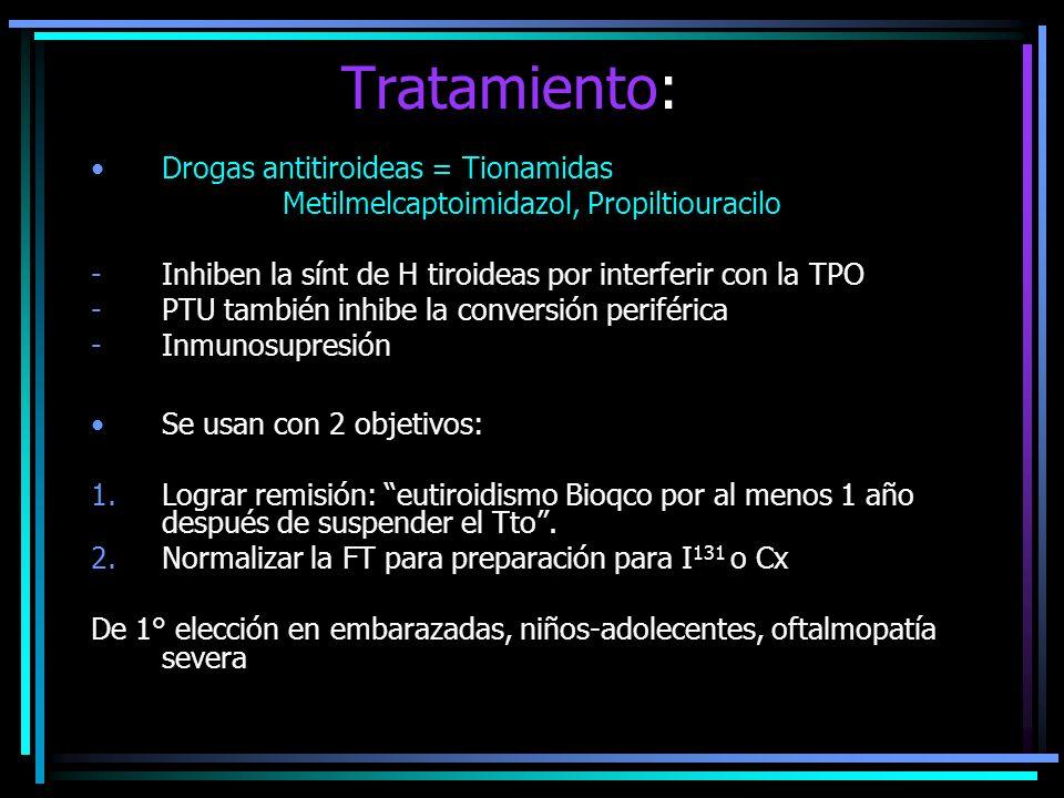 Tratamiento: Drogas antitiroideas = Tionamidas Metilmelcaptoimidazol, Propiltiouracilo -Inhiben la sínt de H tiroideas por interferir con la TPO -PTU