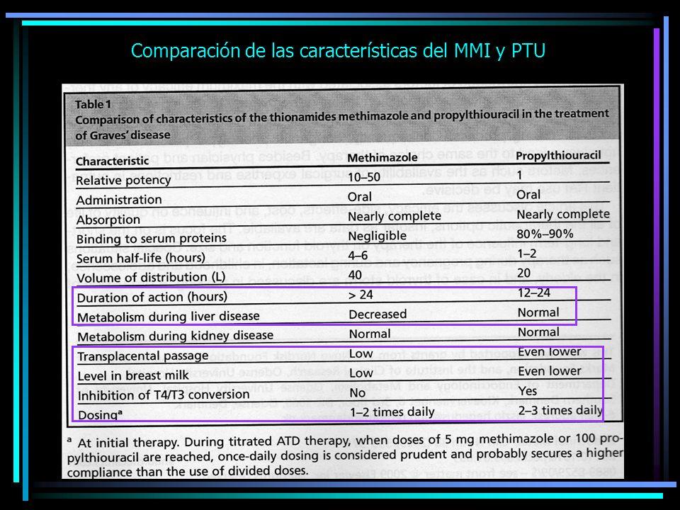 Comparación de las características del MMI y PTU