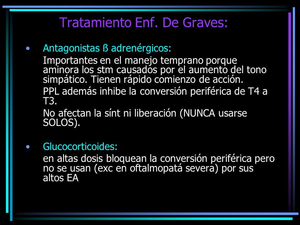 Tratamiento Enf. De Graves: Antagonistas ß adrenérgicos: Importantes en el manejo temprano porque aminora los stm causados por el aumento del tono sim