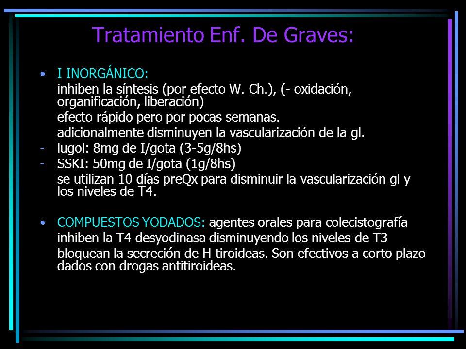 Tratamiento Enf. De Graves: I INORGÁNICO: inhiben la síntesis (por efecto W. Ch.), (- oxidación, organificación, liberación) efecto rápido pero por po