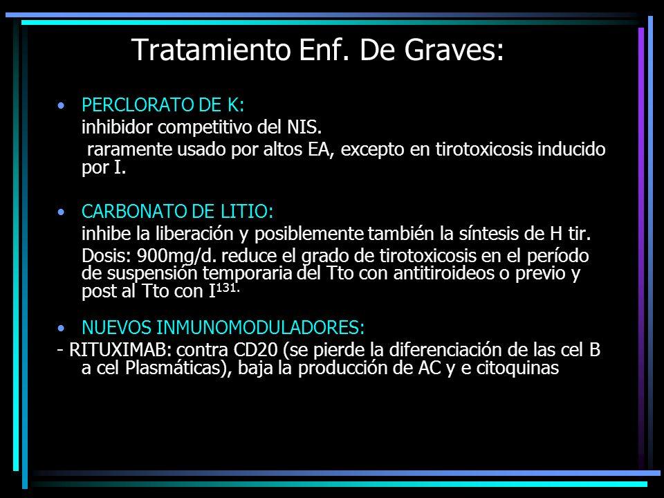 Tratamiento Enf. De Graves: PERCLORATO DE K: inhibidor competitivo del NIS. raramente usado por altos EA, excepto en tirotoxicosis inducido por I. CAR