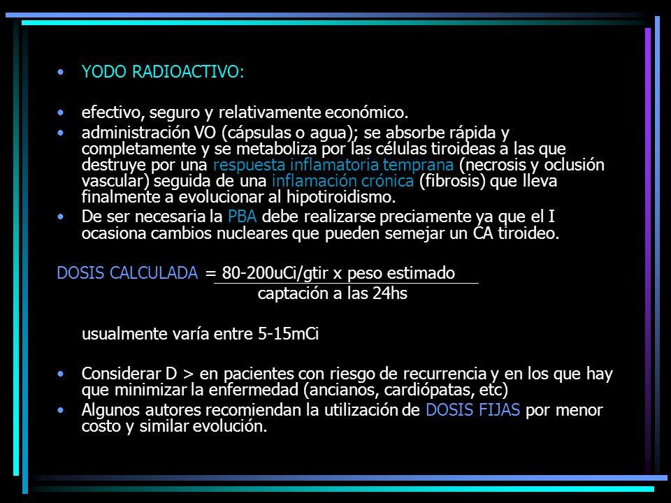 YODO RADIOACTIVO: efectivo, seguro y relativamente económico. administración VO (cápsulas o agua); se absorbe rápida y completamente y se metaboliza p