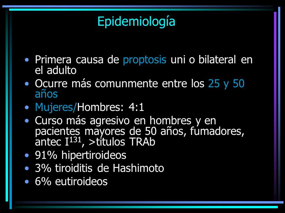 Epidemiología Primera causa de proptosis uni o bilateral en el adulto Ocurre más comunmente entre los 25 y 50 años Mujeres/Hombres: 4:1 Curso más agre
