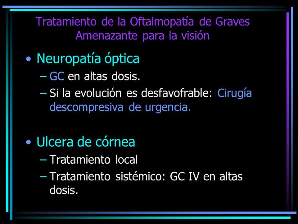 Tratamiento de la Oftalmopatía de Graves Amenazante para la visión Neuropatía óptica –GC en altas dosis. –Si la evolución es desfavofrable: Cirugía de