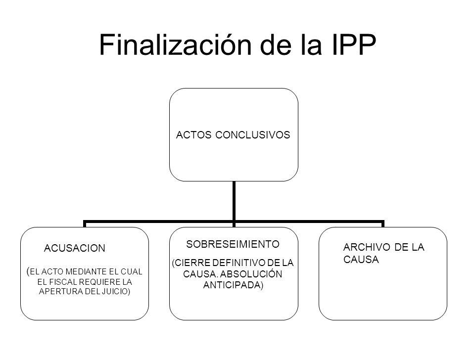 Finalización de la IPP ACTOS CONCLUSIVOS (EL ACTO MEDIANTE EL CUAL EL FISCAL REQUIERE LA APERTURA DEL JUICIO) (CIERRE DEFINITIVO DE LA CAUSA. ABSOLUCI