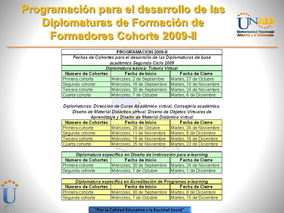 Por la Calidad Educativa y la Equidad Social Programación para el desarrollo de las Diplomaturas de Formación de Formadores Cohorte 2009-II