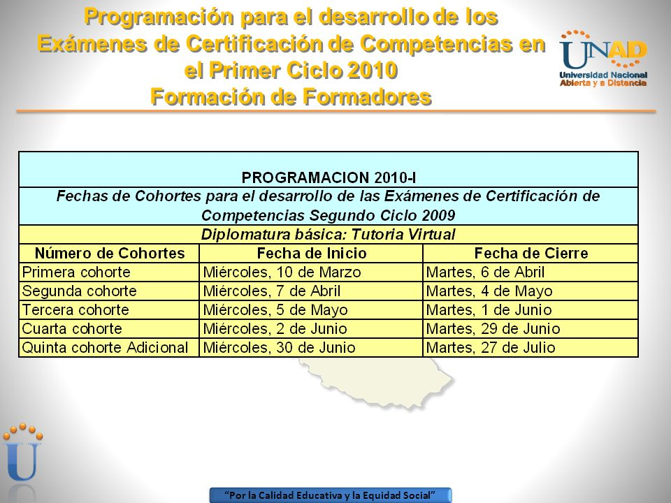 Por la Calidad Educativa y la Equidad Social Programación para el desarrollo de los Exámenes de Certificación de Competencias en el Primer Ciclo 2010 Formación de Formadores
