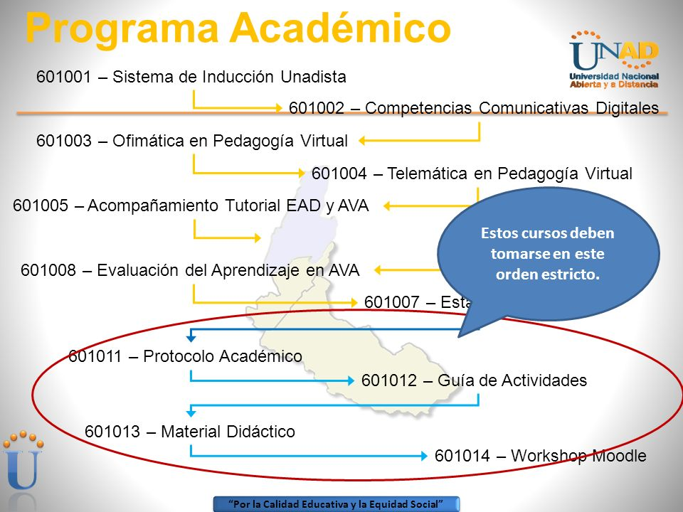 Por la Calidad Educativa y la Equidad Social Programa Académico 601001 – Sistema de Inducción Unadista 601002 – Competencias Comunicativas Digitales 601003 – Ofimática en Pedagogía Virtual 601004 – Telemática en Pedagogía Virtual 601005 – Acompañamiento Tutorial EAD y AVA 601008 – Evaluación del Aprendizaje en AVA 601007 – Estándar CORE 601011 – Protocolo Académico 601012 – Guía de Actividades 601013 – Material Didáctico 601014 – Workshop Moodle Estos cursos deben tomarse en este orden estricto.